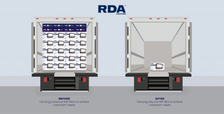 Adjustable LED Lighting reduces the amount of skus needed